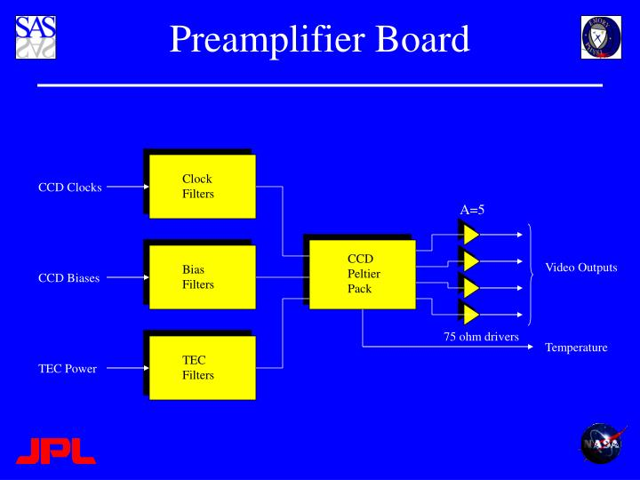 Preamplifier Board