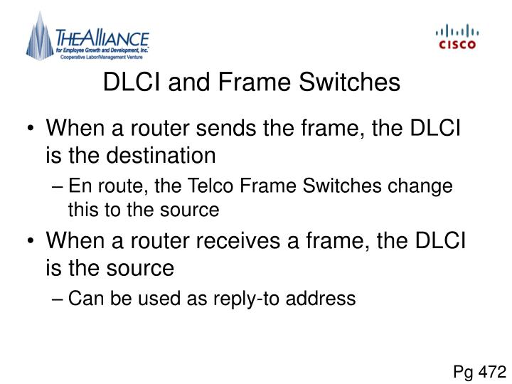 DLCI and Frame Switches