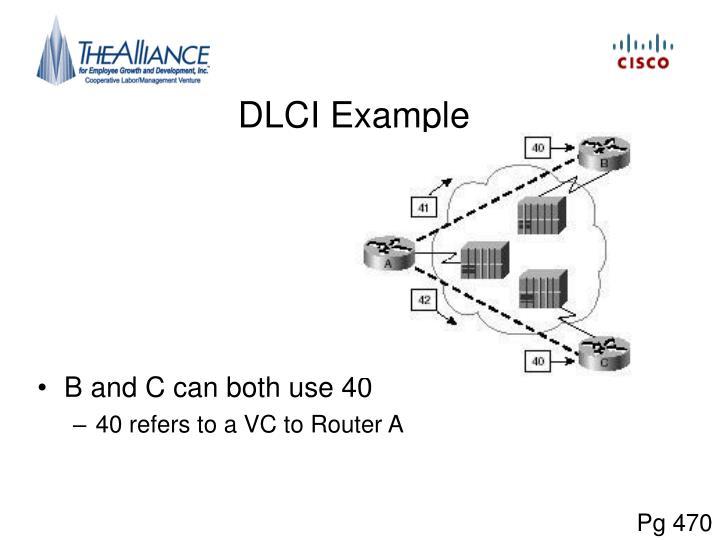 DLCI Example