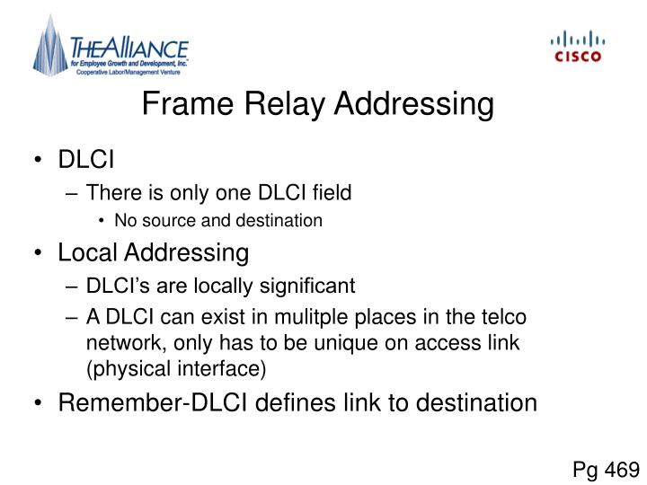 Frame Relay Addressing