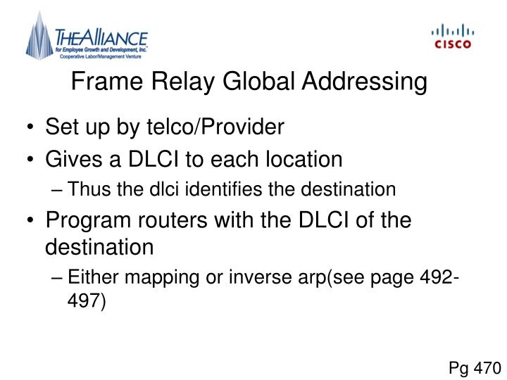 Frame Relay Global Addressing
