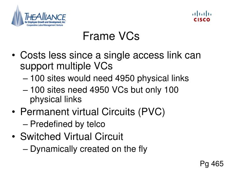 Frame VCs