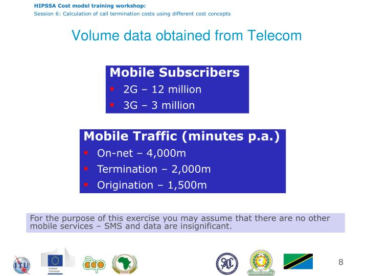 Volume data obtained from Telecom