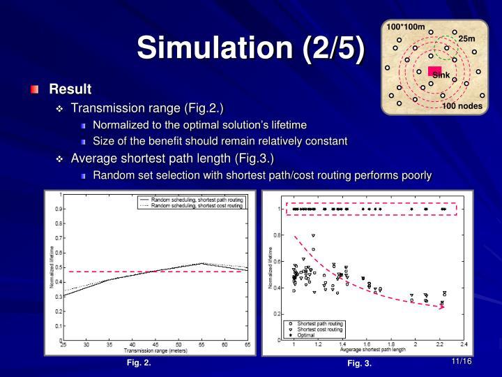 Simulation (2/5)