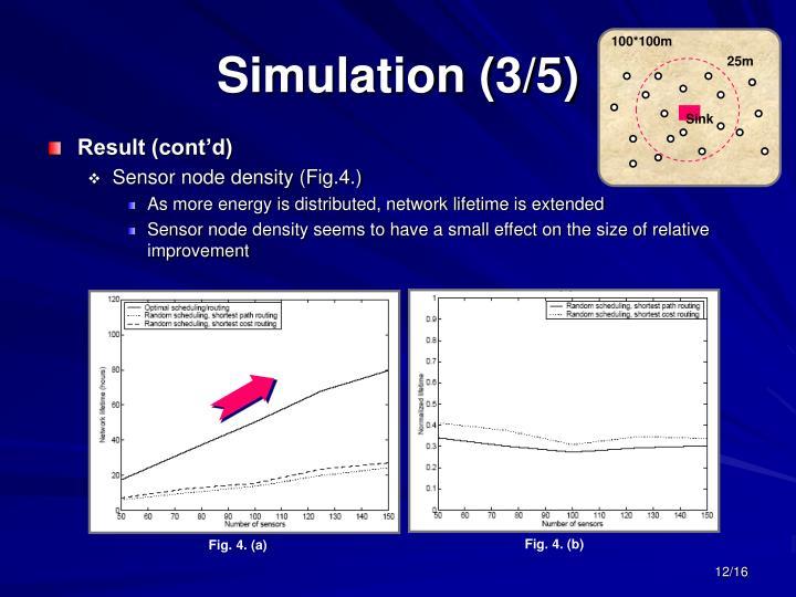 Simulation (3/5)