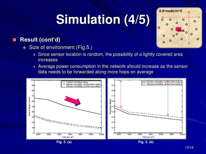 Simulation (4/5)