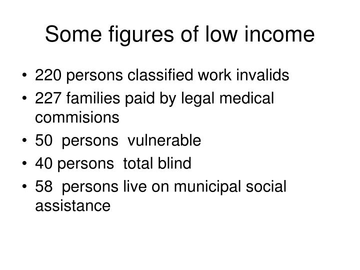 Some figures of low income