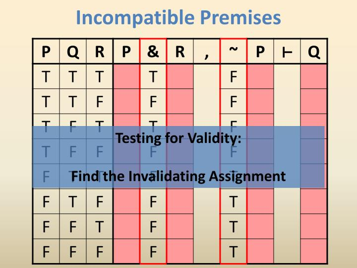 Incompatible Premises