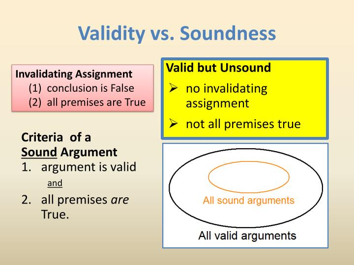 Validity vs. Soundness