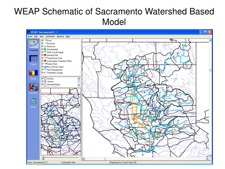 WEAP Schematic of Sacramento Watershed Based Model
