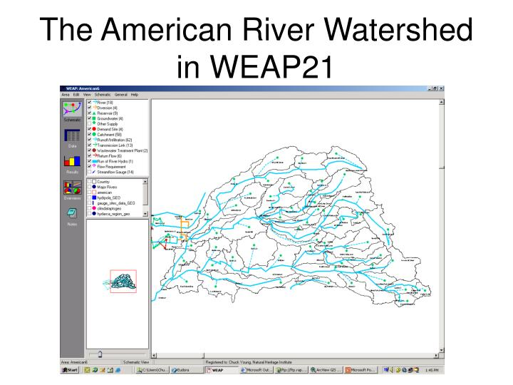 The American River Watershed in WEAP21