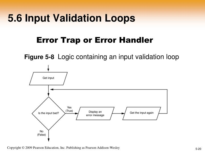 5.6 Input Validation Loops