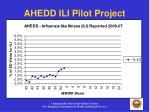 ahedd ili pilot project