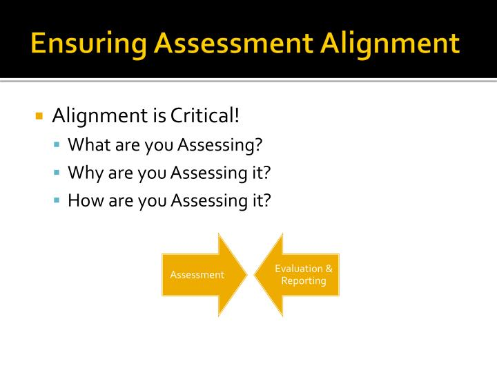 Ensuring Assessment Alignment