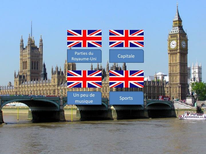 Parties du Royaume-Uni