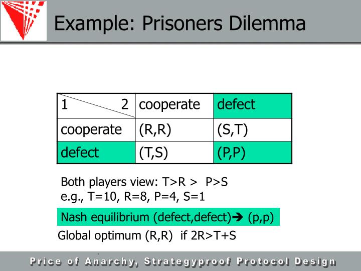 Example: Prisoners Dilemma