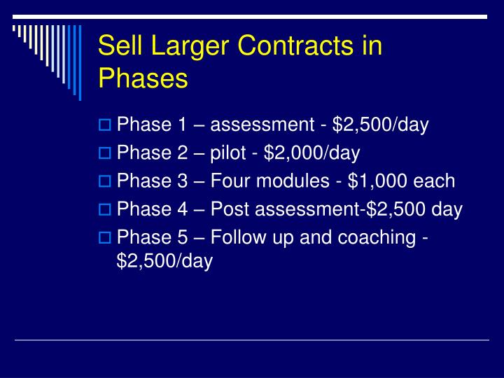 Sell Larger Contracts in Phases