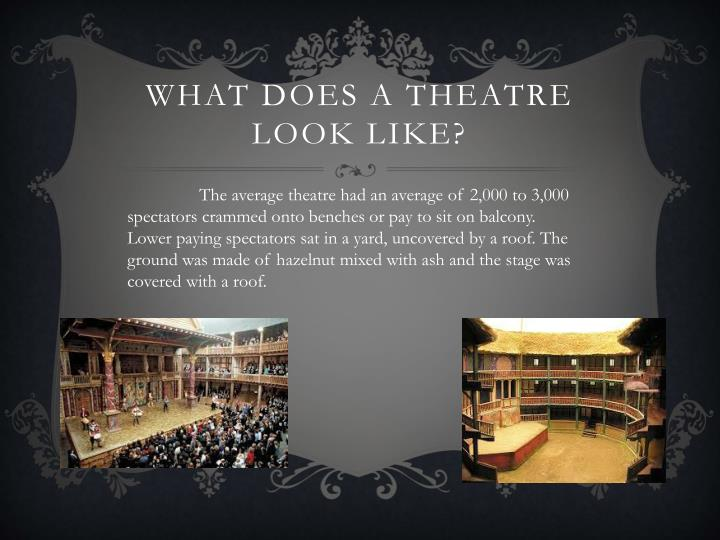 What does a theatre look like?