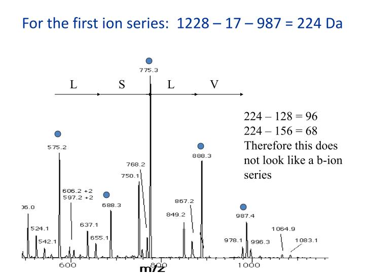 For the first ion series:  1228 – 17 – 987 = 224