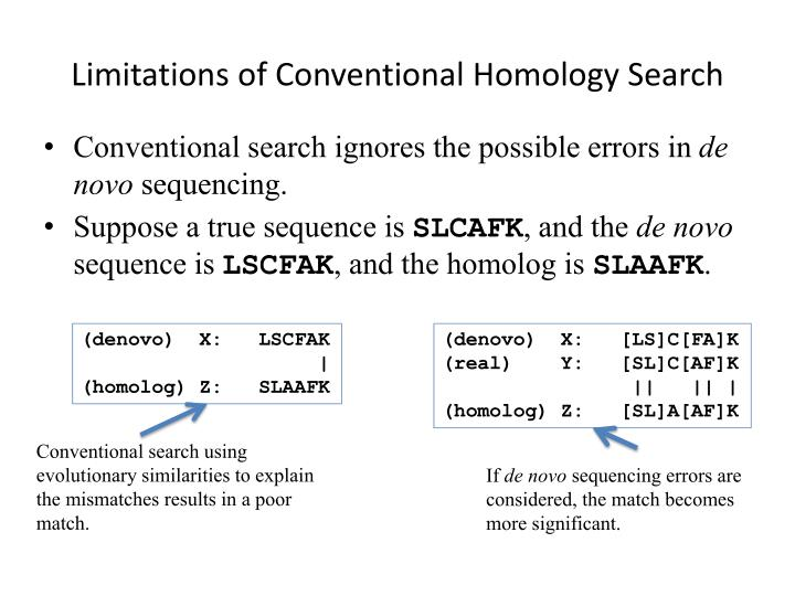 Limitations of Conventional Homology Search