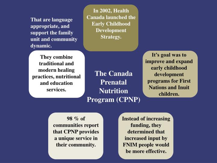 In 2002, Health Canada launched the Early Childhood Development Strategy.