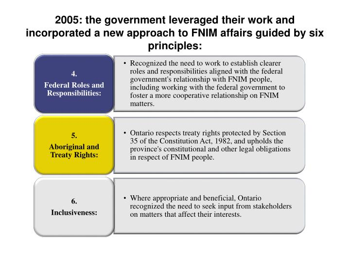 2005: the government leveraged their work and incorporated a new approach to FNIM affairs guided by six principles: