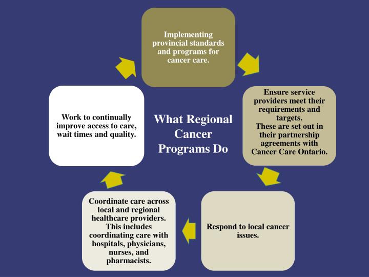 What Regional Cancer Programs Do