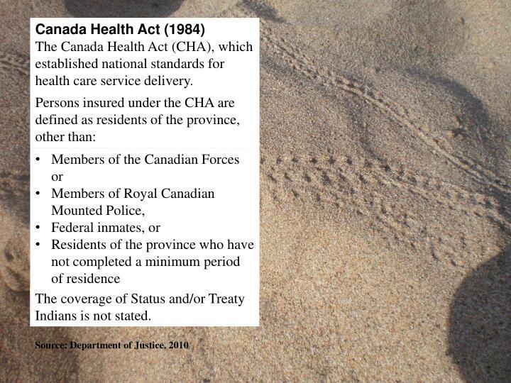 Canada Health Act (1984)