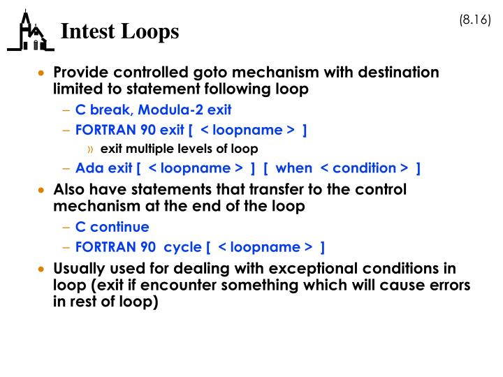 Intest Loops