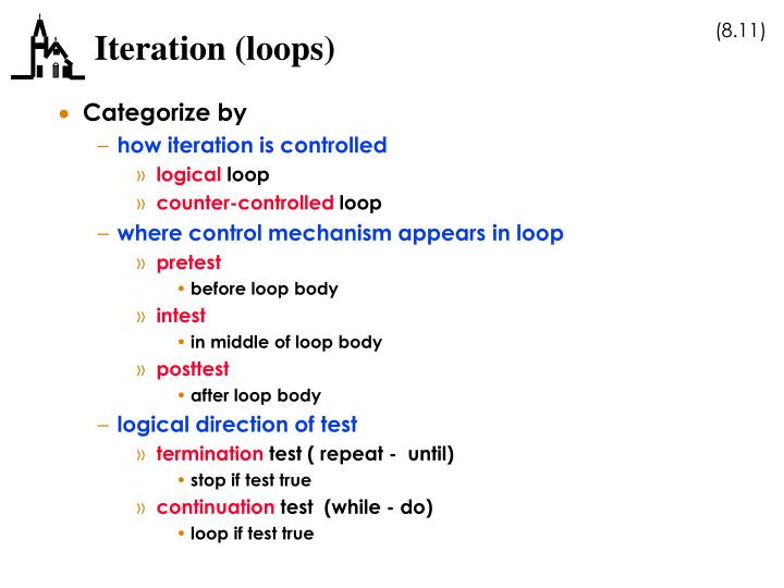 Iteration (loops)