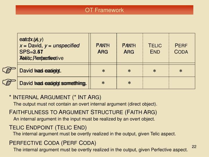 OT Framework