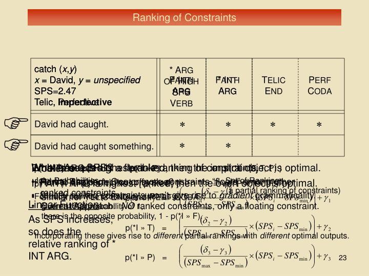 Ranking of Constraints