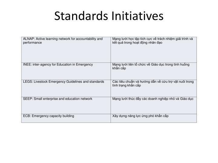 Standards Initiatives