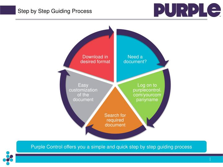 Step by Step Guiding Process