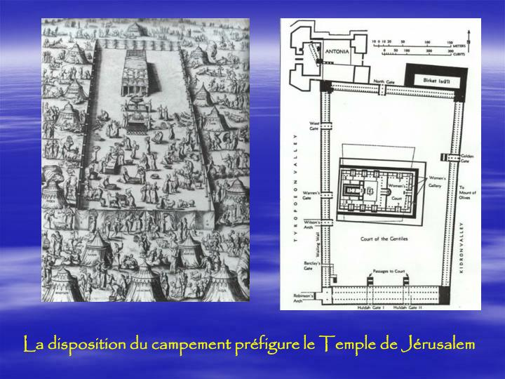 La disposition du campement préfigure le Temple de Jérusalem