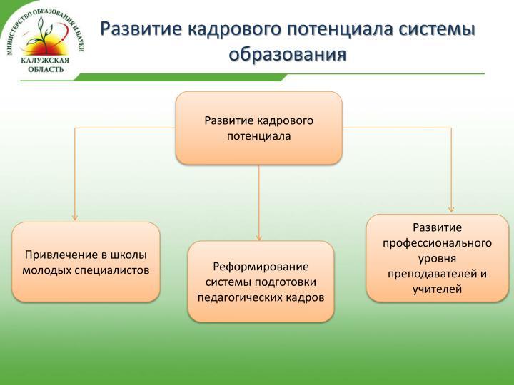 Развитие кадрового потенциала системы образования