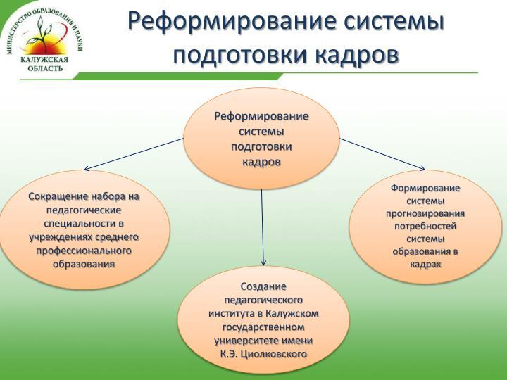 Реформирование системы подготовки кадров
