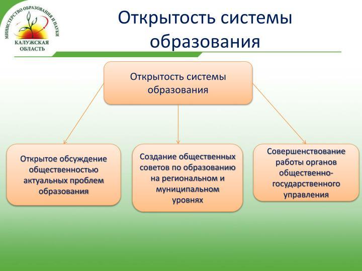 Открытость системы образования