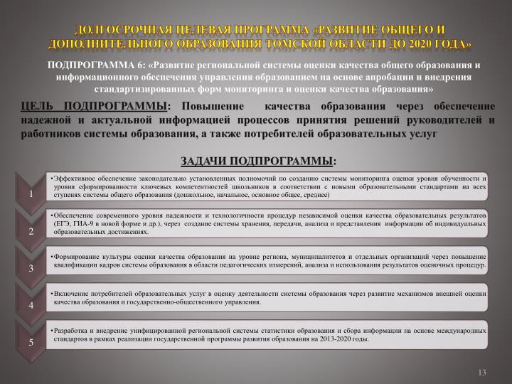 Долгосрочная целевая программа «Развитие общего и дополнительного образования Томской области до 2020 года»