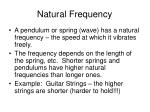 natural frequency