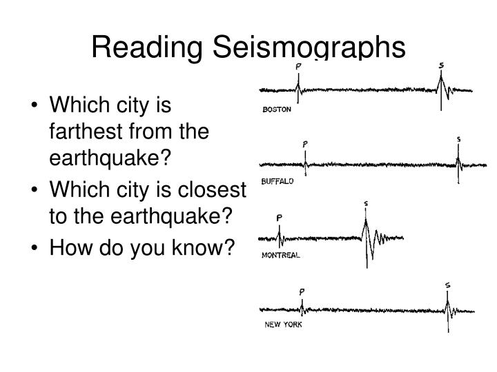Reading Seismographs