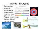 waves everyday