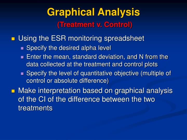 Graphical Analysis