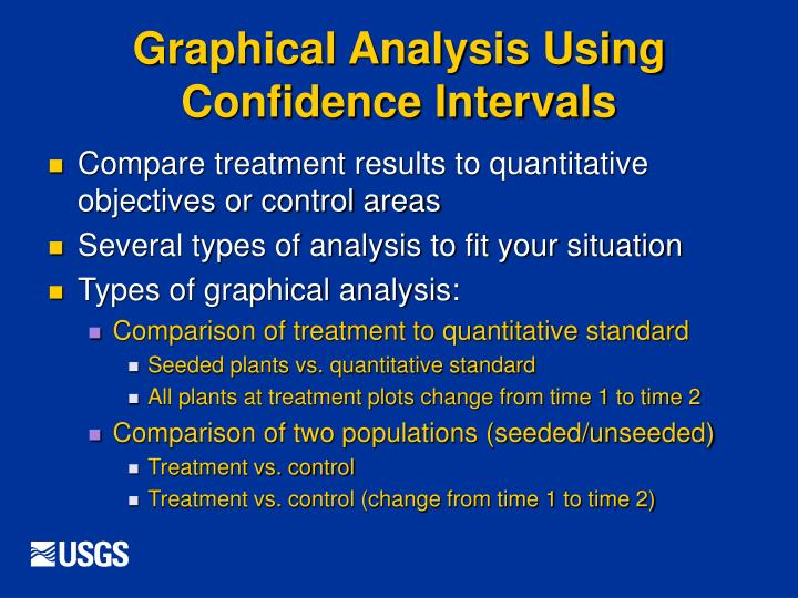 Graphical Analysis Using Confidence Intervals
