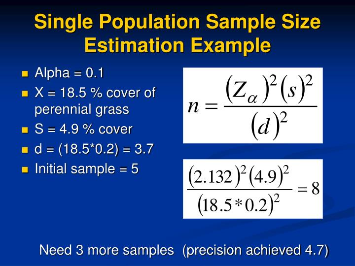 Single Population Sample Size Estimation Example