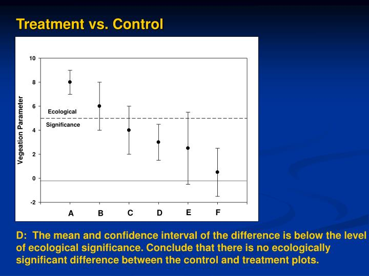 Treatment vs. Control