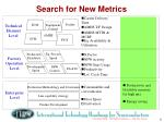 search for new metrics