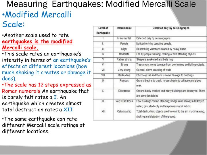 Measuring  Earthquakes: Modified Mercalli Scale