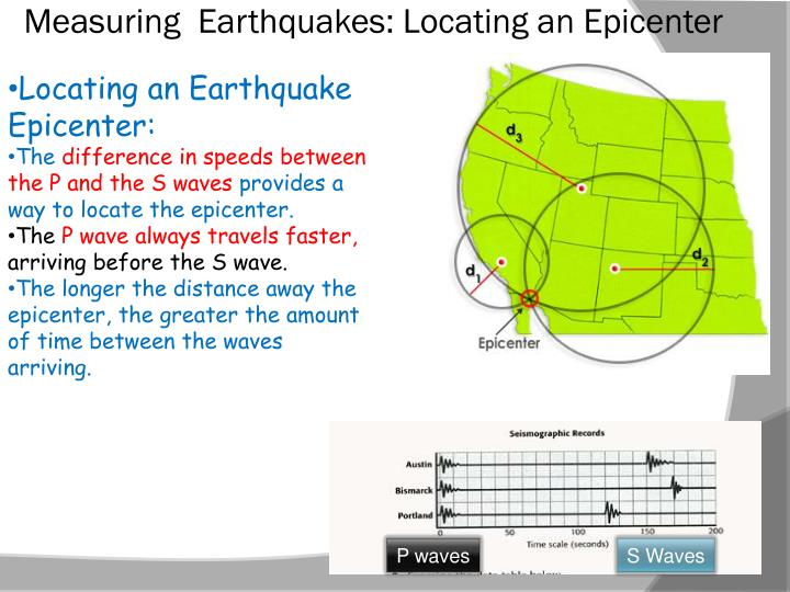 Measuring  Earthquakes: Locating an Epicenter