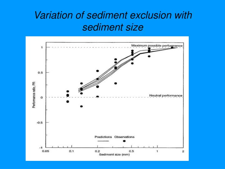 Variation of sediment exclusion with sediment size